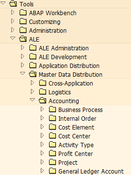 Various application tools used for SAP Upgrades