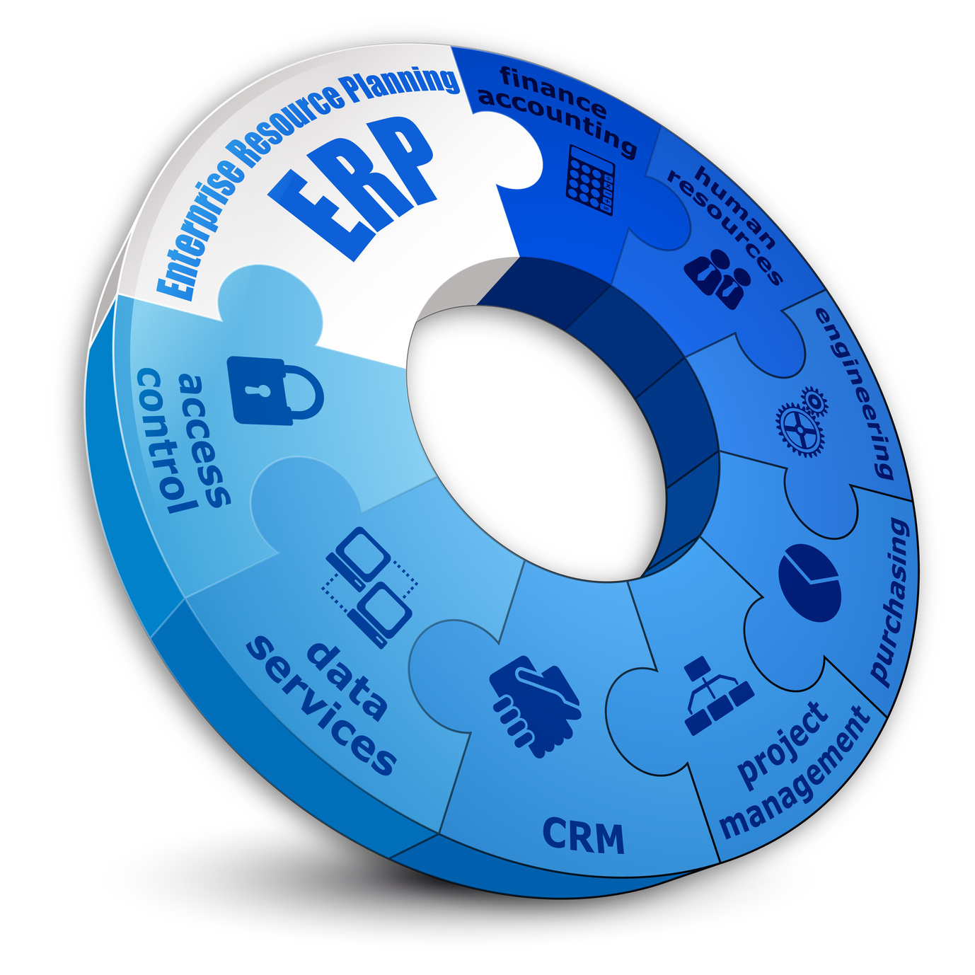 5 Reasons to Upgrade Your ERP Solution